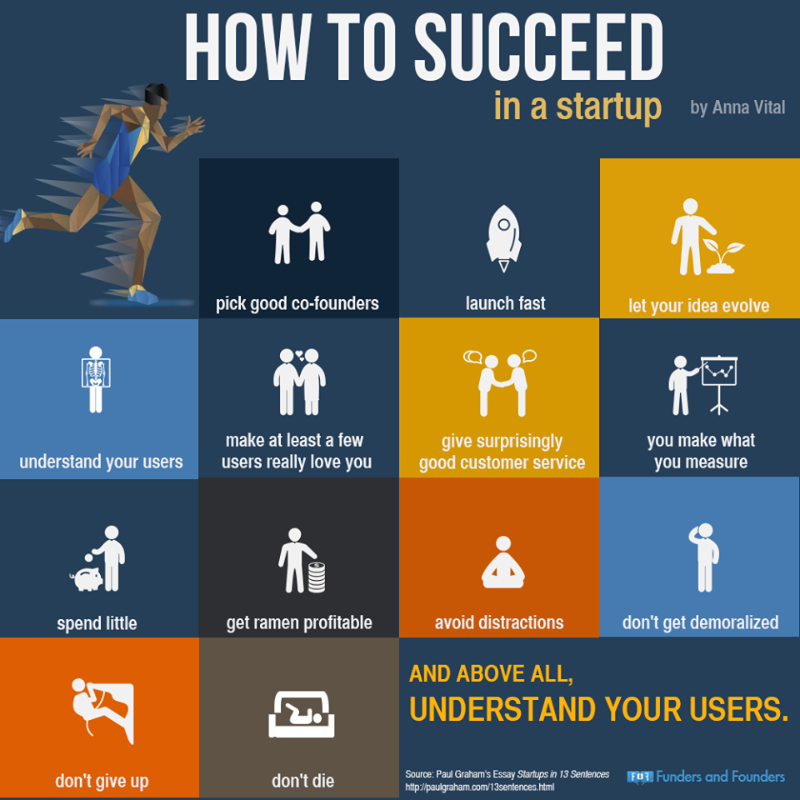 how to succeed in startup