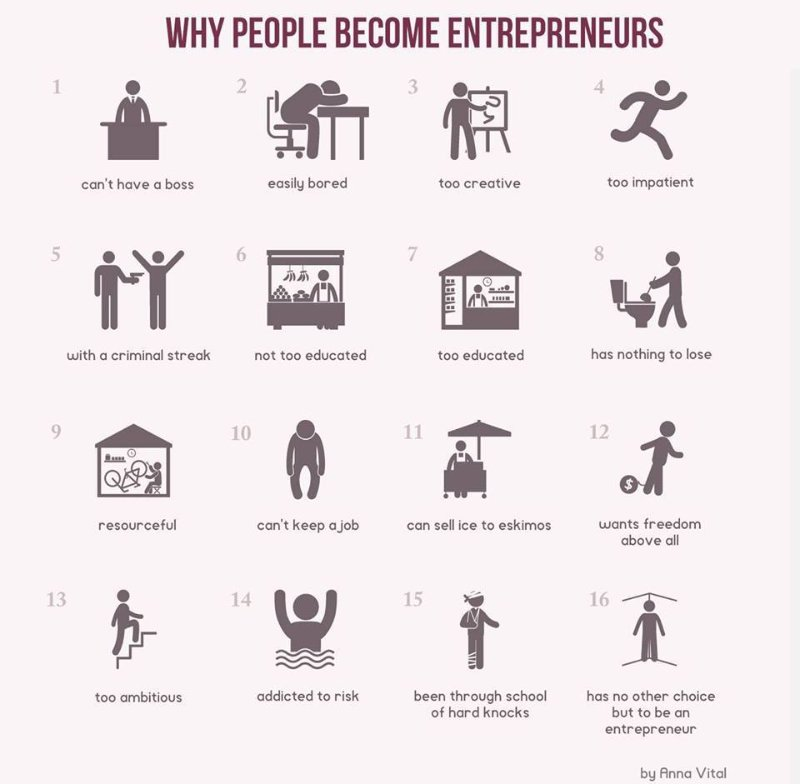 why people become entrepreneur